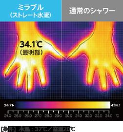 ミラブル(ストレート水流)34.1℃(最明部)