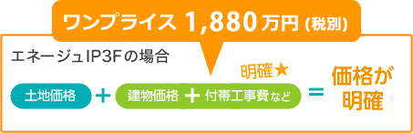 エネージュIP3の場合 ワンプライス1,880万円