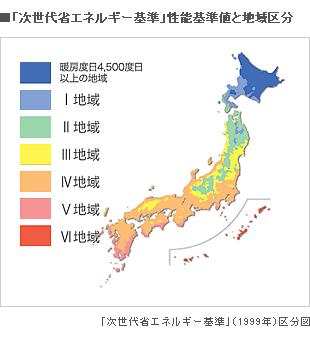 「次世代省エネルギー基準」性能基準値と地域区分