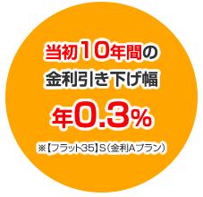 当初10年間の金利引き下げ幅 年0.3% ※【フラット35】S(金利Aプラン)