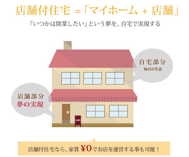 店舗付住宅=「マイホーム+店舗」 「いつかは開業したい」という夢を、自宅で実現する店舗付住宅なら、家賃¥0でお店を運営する事も可能!