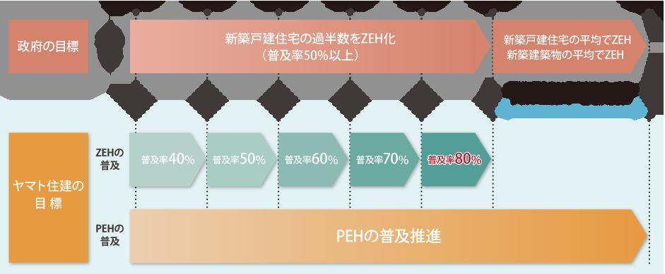 eneju_plus_concept_graph04