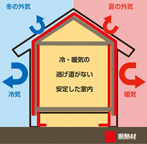 eneju_plus_concept_house01