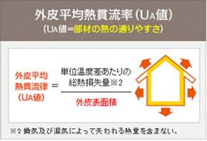eneju_plus_concept_house02