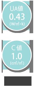 eneju_plus_top_figure02