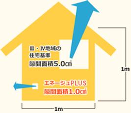 eneju_plus_concept_house03