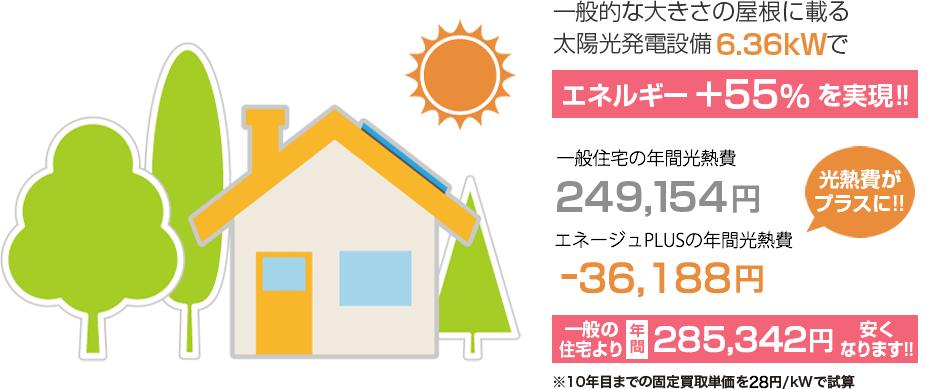 経済的な住宅